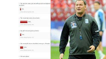 Czy Jan Urban powinien być w przyszłym sezonie trenerem Lecha Poznań? - wyniki sondy na poznan.sport.pl
