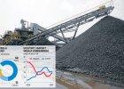 Wszystkie kanty na węglu, czyli dlaczego polskie kopalnie mają problem