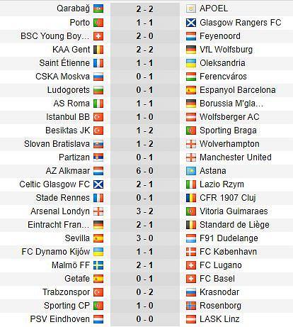 Wyniki meczów Ligi Europy