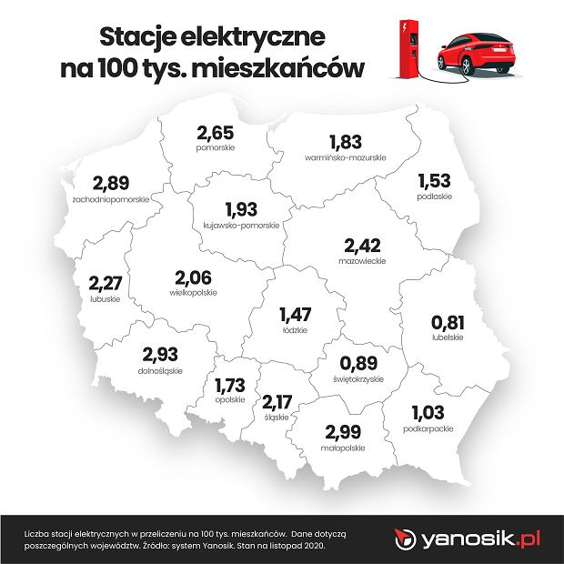 Stacje ładowania samochodów elektrycznych w poszczególnych województwach