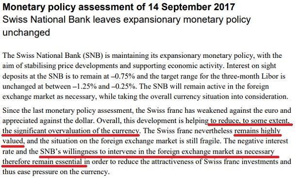 Fragment komunikatu po posiedzeniu szwajcarskiego banku centralnego