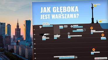 Jak głęboka jest Warszawa