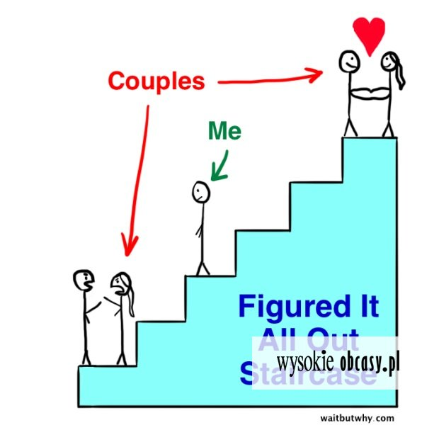 Zasady randkowe zegarek online