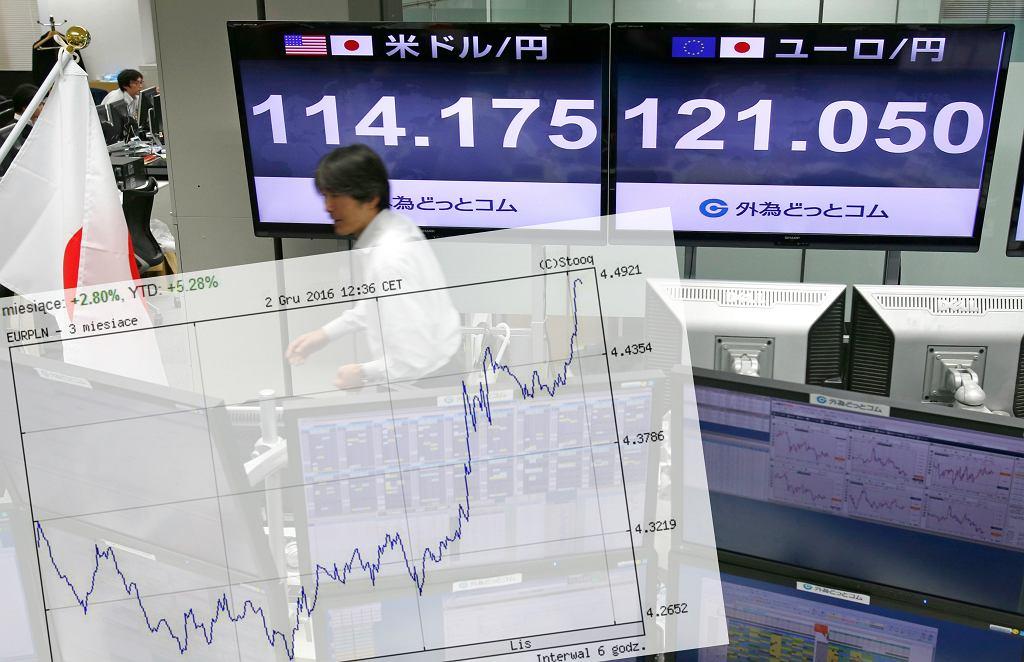 Złoty słabnie, inwestorzy czekają na decyzję ws. ratingu Polski