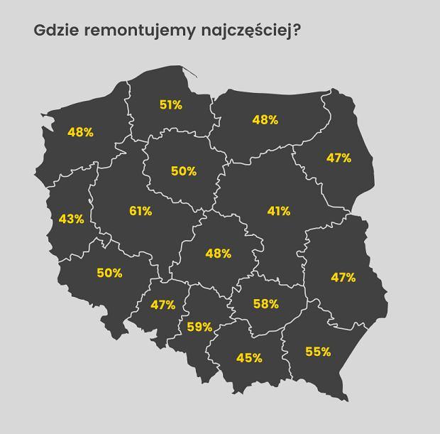 Raport 'Remonty w Polsce - 2019'