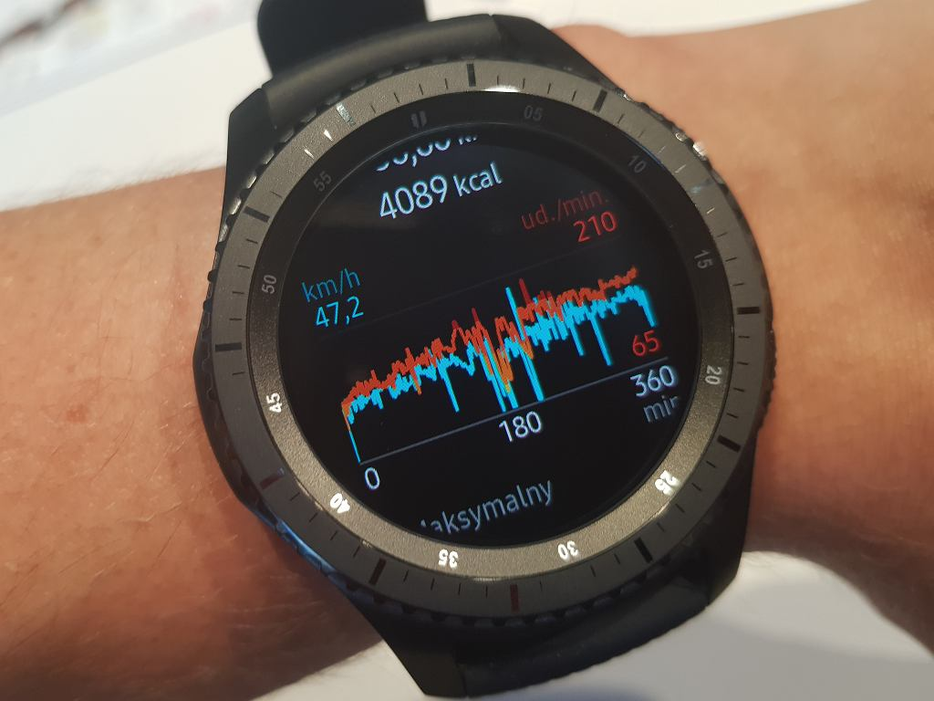 Samsung Gear s3 - funkcje treningowe