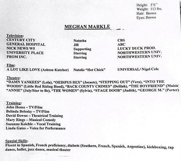 CV Meghan Markle