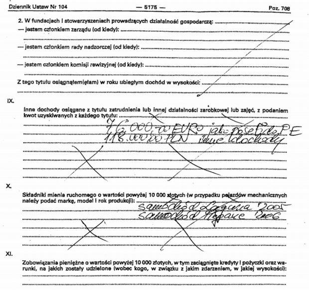 Oświadczenie majątkowe Jerzego Buzka