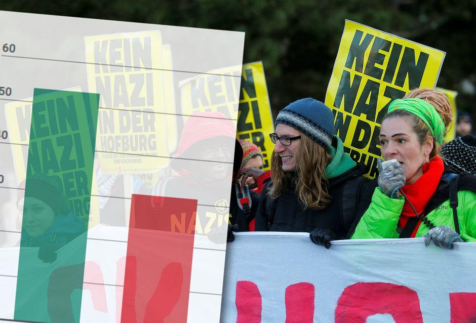 Protesty przed wyborami w Austrii