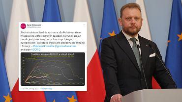 Bank Millenium: W Polsce widoczny wzrost nowych zakażeń koronawirusem