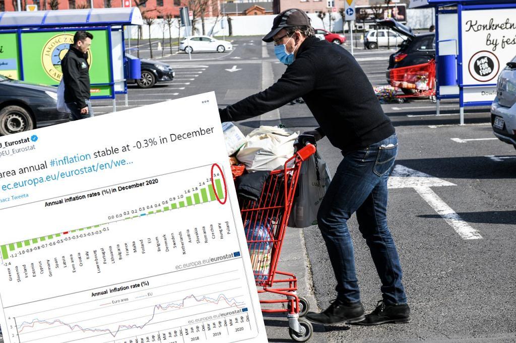 Inflacja w Polsce najwyższa w UE.