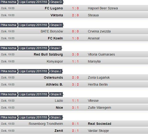 Wyniki czwartkowych meczów Ligi Europy