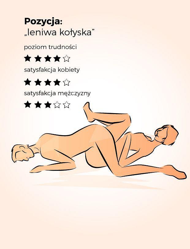 Darmowe seksowne latynoskie porno