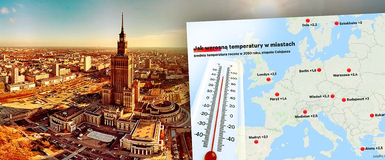 W Warszawie jak w Tbilisi. W 2050 r. klimat w miastach mocno się zmieni