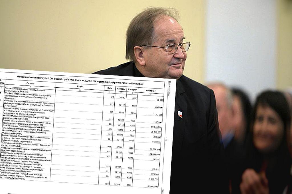 Rozporządzenie ws. wydatków budżetowych wspomina o instytucji powiązanej z o. Tadeuszem Rydzykiem