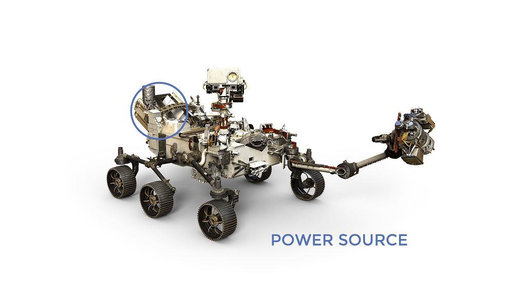 Multi-Mission Radioisotope Thermoelectric Generator, czyli 'zasilacz' łazika Perseverance