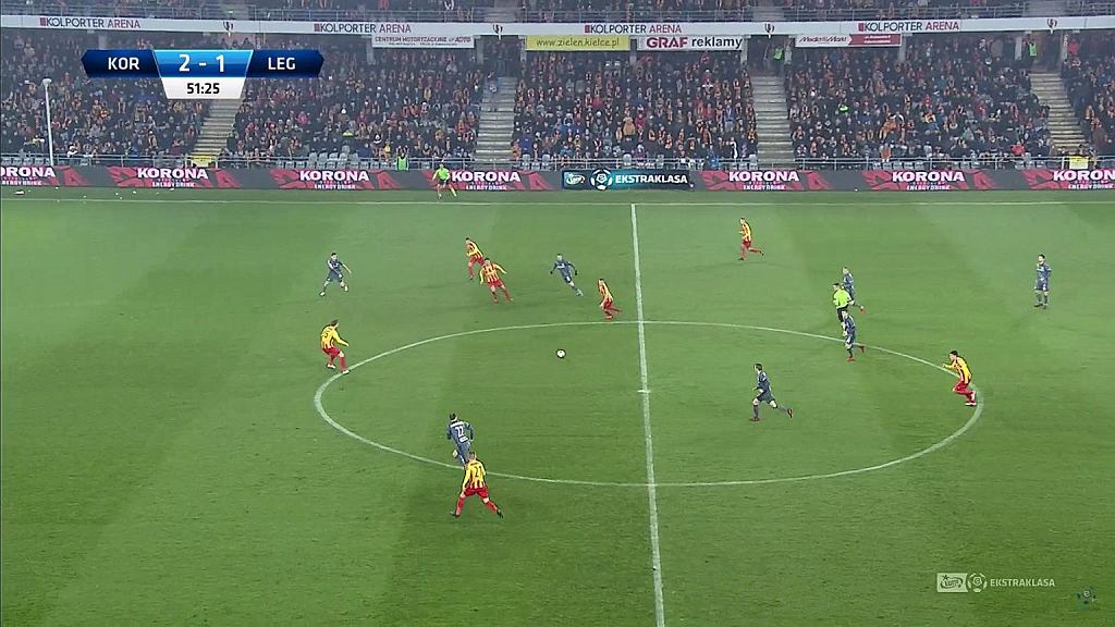 Pasquato świetnie wykorzystuje wysokie i niespójne ustawienie linii defensywy Korony. Takich podań szukała Legia w drugiej połowie.