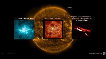 Naukowcy mogli odkryć nanorozbłyski słoneczne. Poszukiwano ich od prawie pięciu dekad