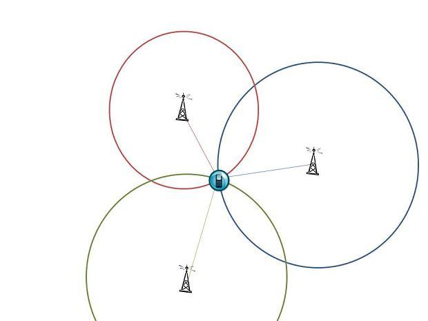 Dane z trzech przekaźników pozwalają na dokładne określenie użytkownika telefonu. To metoda triangulacji