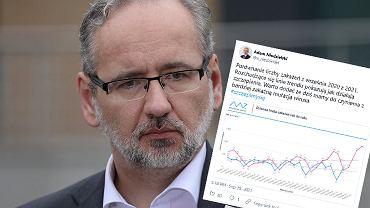 Minister zdrowia Adam Niedzielski przedstawił dane dotyczące szczepień