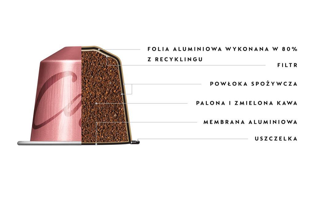 Kapsułka wykonana w 80% z aluminium z recyklingu