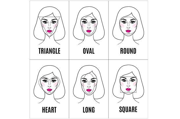 jaka fryzura do kształtu twarzy