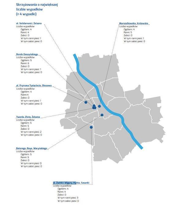 Skrzyżowania z największą liczbą wypadków w Warszawie