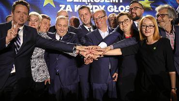 Wyniki wyborów do europarlamentu 2019