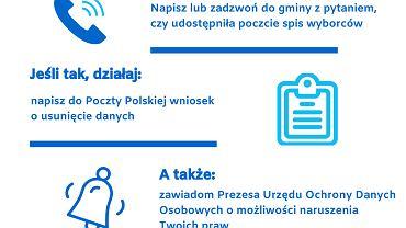 Infografika, Fundacja Batorego