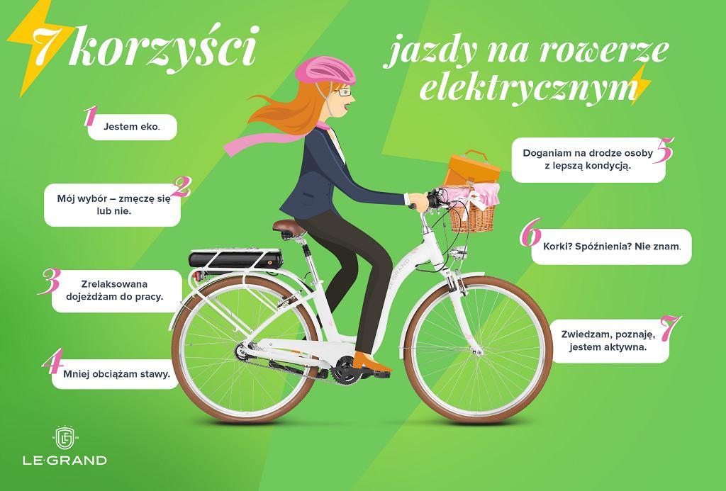 7 powodów, aby wybrać rower elektryczny w dużym mieście