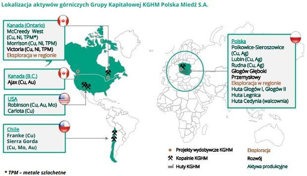 Mapa aktywów KGHM