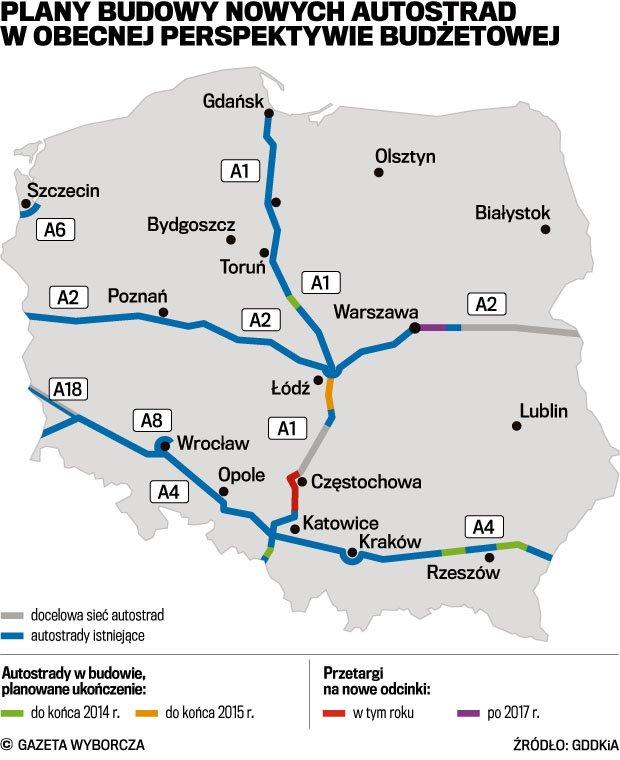 Plany budowy nowych autostrad