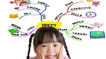 Mapa myśli dla dziecka wzór. Zdjęcie ilustracyjne, ToeyToey/shutterstock.com