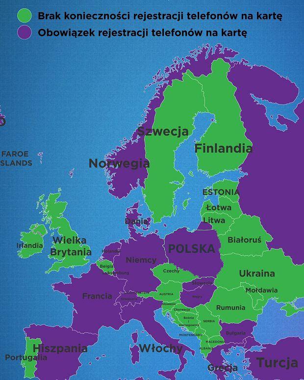 Rejestracja kart SIM w Europie