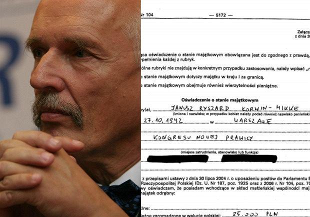 Janusz Korwin-Mikke / Oświadczenie majątkowe polityka