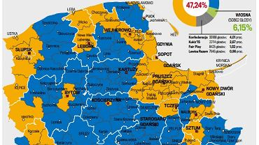 Poparcie na Pomorzu dla KE i PiS w wyborach do PE w 2019 r.