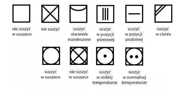 oznaczenia suszenia