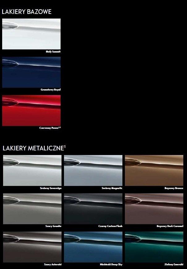 Nowy Opel Astra kolory