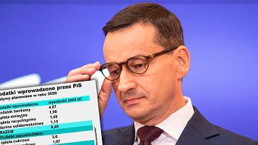 Rząd PiS wprowadza nowe podatki