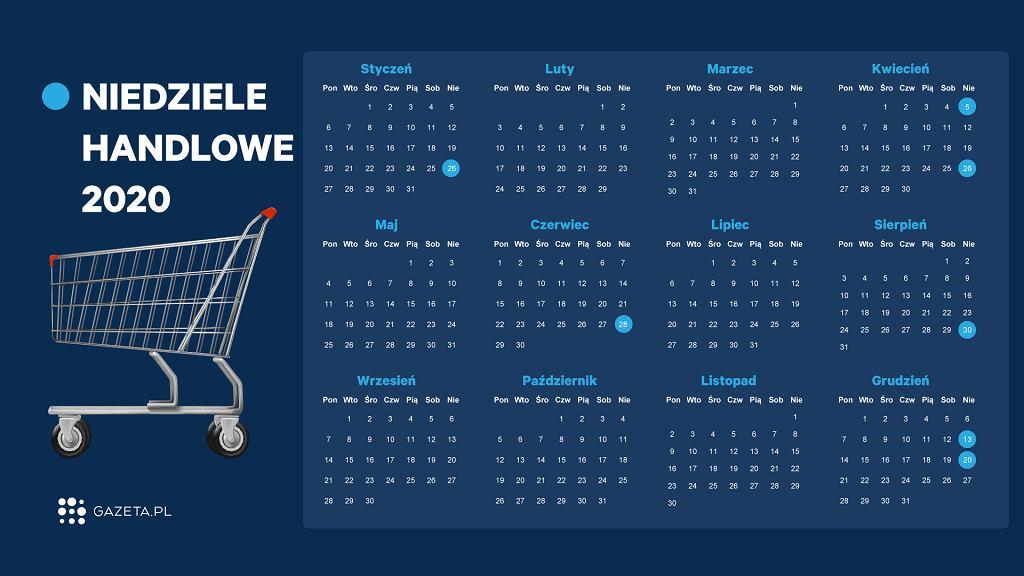 Kalendarz niedziel handlowych - 2020 rok