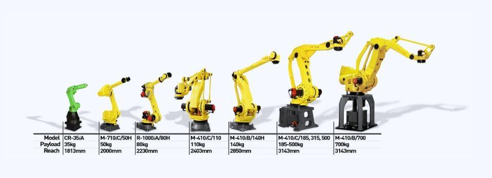 Ewolucja robotów przemysłowych