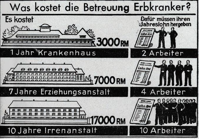 Plakat propagandowy porównujący zarobki robotników i utrzymanie chorych psychicznie osób w szpitalach