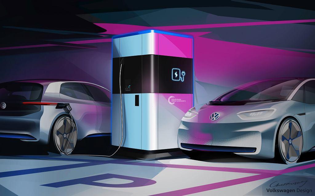 Powerbank dla samochodów elektrycznych