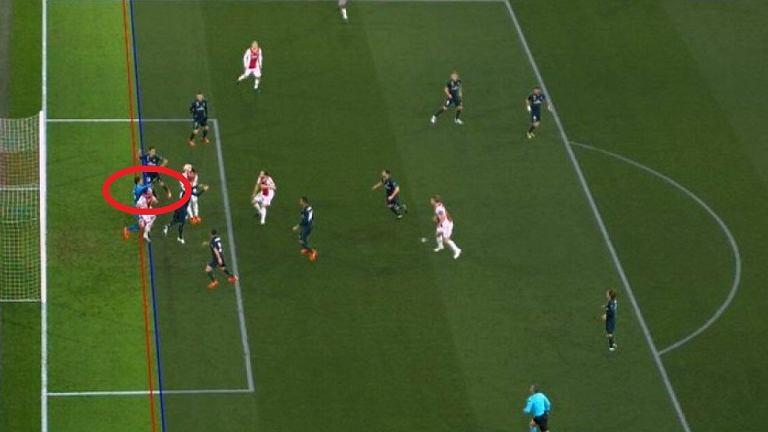 Liga Mistrzów. Ajax - Real Madryt