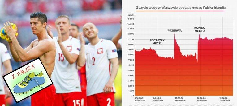 Reprezentacja Polski Z Fałsza
