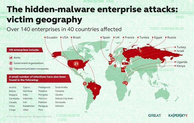 Globalny atak z użyciem niewykrywalnego wirusa