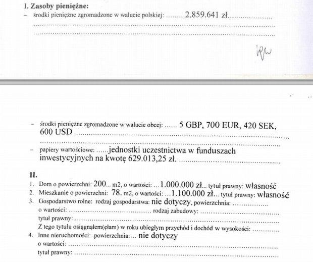 Oświadczenie majątkowe prezydent Warszawy, Hanny Gronkiewicz-Waltz