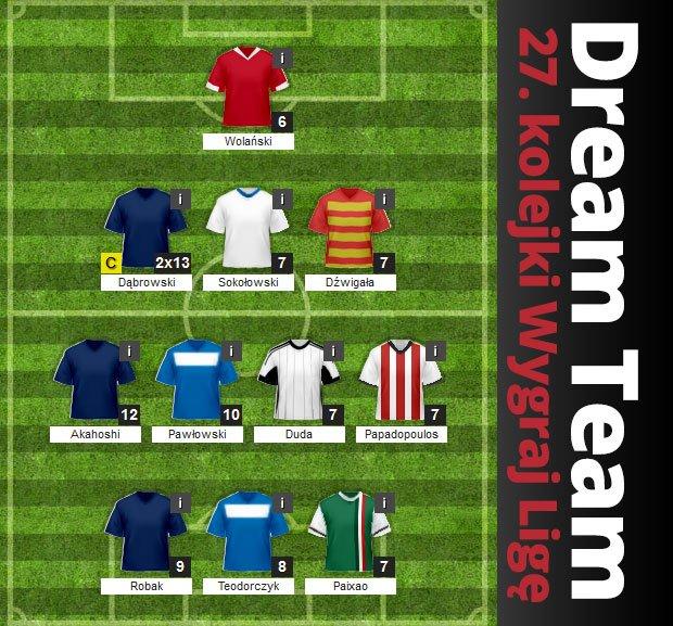 Dream Team 27. kolejki