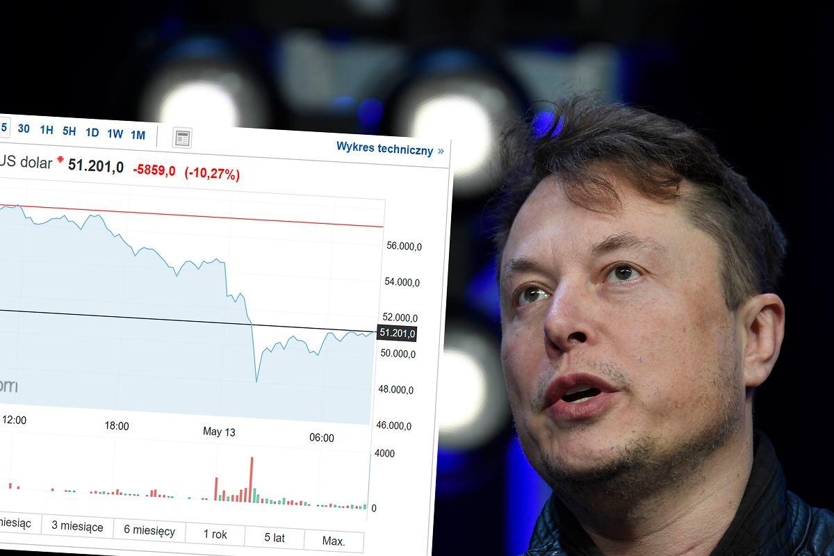 """""""Tesla"""" investuos 1,5 milijardo dolerių, o """"Bitcoin"""" pasieks naują istorinį rekordą"""