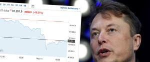 """Bitcoin runął, bo Elon Musk ma kaprys. Tesla już nie akceptuje krytpowaluty. Przez """"energię z węgla"""""""